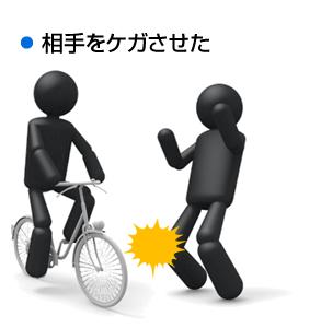 相手に自転車でケガをさせてしまった様子